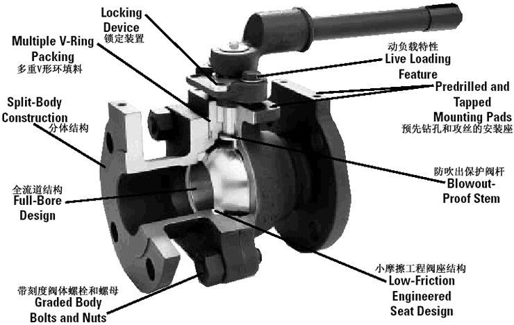 Ball Type Float Operated Ball Valve , Automation Valve Float Flange Type